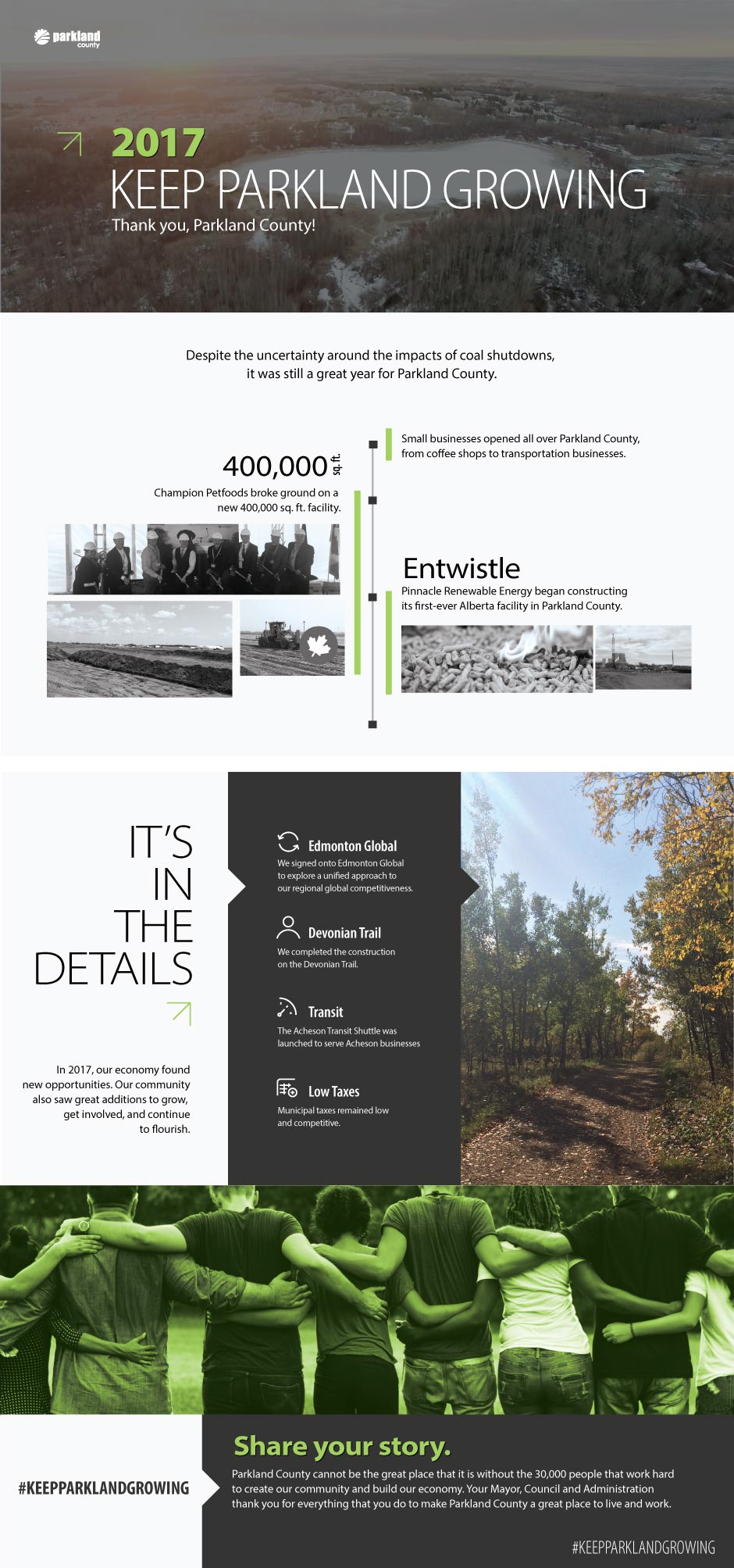 Parkland County in 2017 infographic