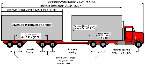 Truck and full trailer