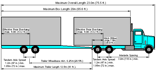 Truck and pony trailer